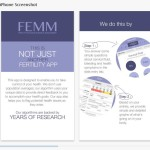 Natural family planning with FEMM: A new fertility management programme